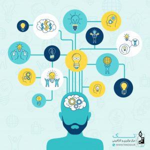 حق تقدم در ثبت اختراع